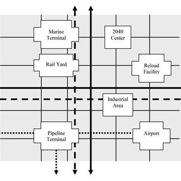 thumbnail of Regional Freight Plan diagram