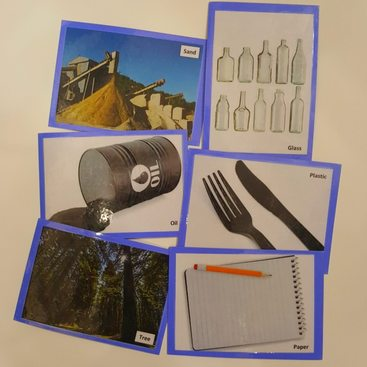 Activity cards to match images of natural resources with finished products