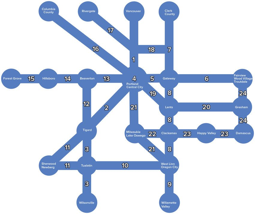 graphic of mobility corridors