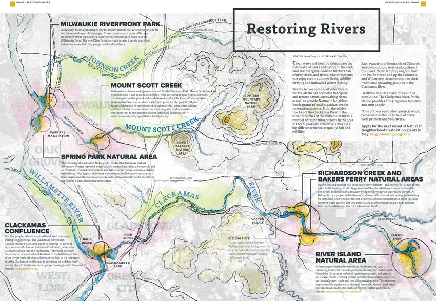 image of Restoring Rivers infographic