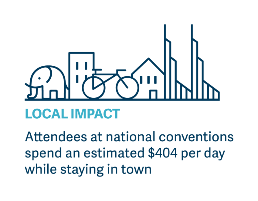 graphic of local impact