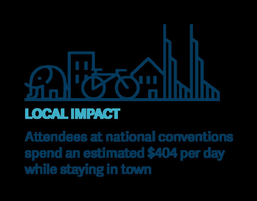 graphic of local impact
