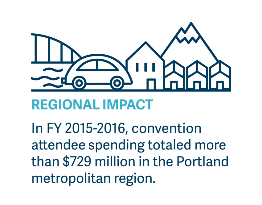 graphic of regional impact