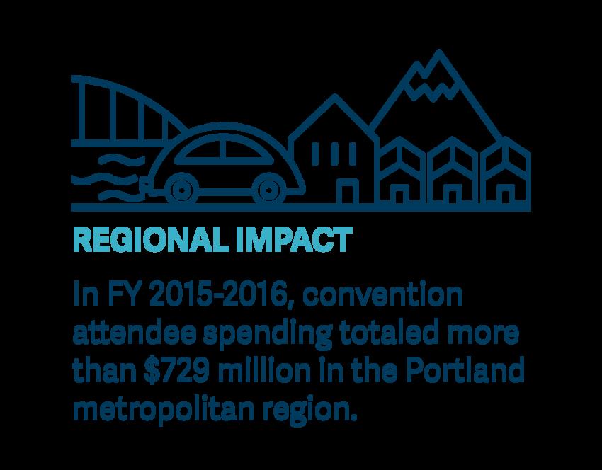 graphic of regional impact