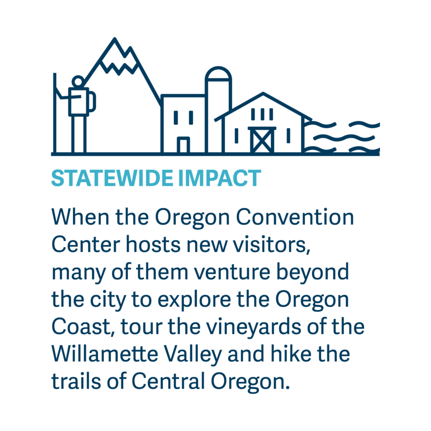 graphic of statewide impact