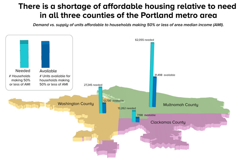 map of housing shortage across Portland metro area