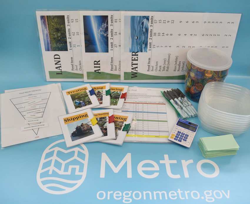 Plan, Shop, Chop Metro waste reduction education kit