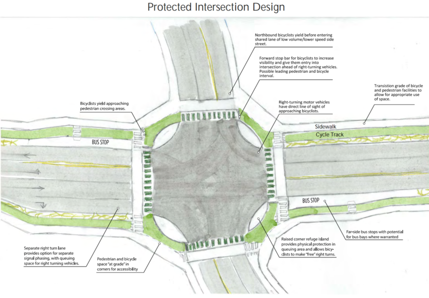 West Linn protected intersection design