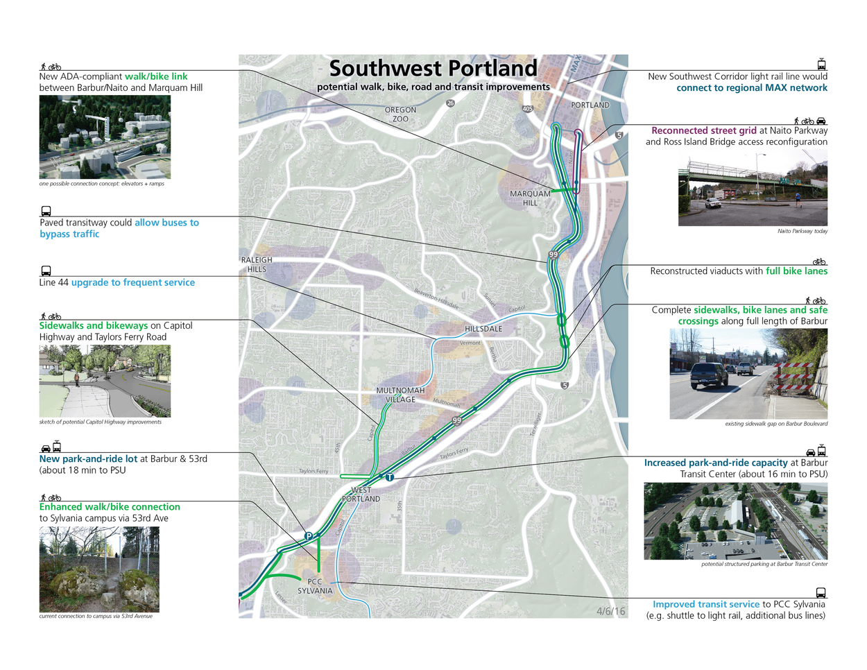Map of potential walk, bike, road and transit improvements in Southwest Portland