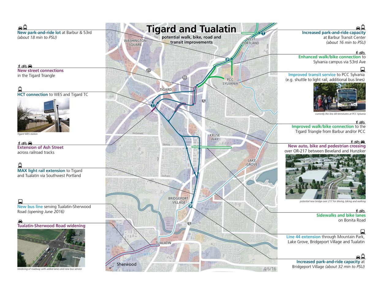 Potential walking, biking, road and transit improvements in Tigard and Tualatin