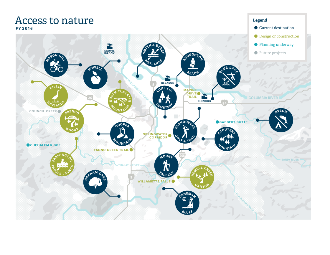 infographic of parks and nature 2016 access to nature