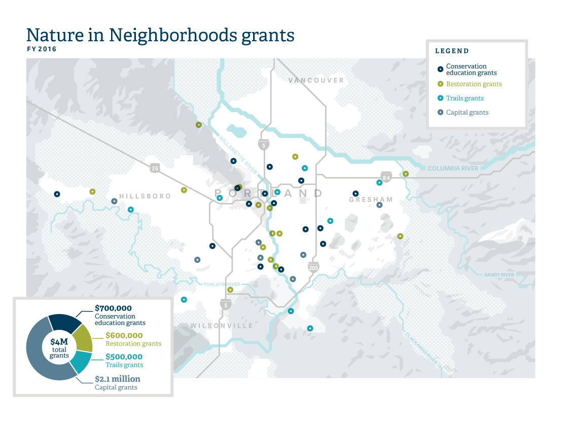 infographic of 2016 annual report community investments