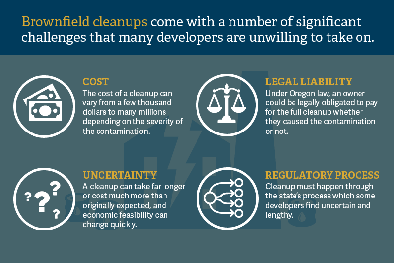 Challenges of Brownfield Cleanup