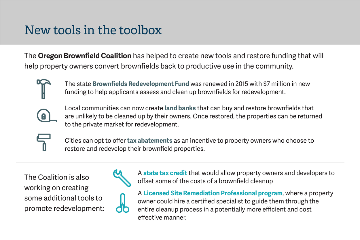 Snapshot: Brownfield Coalition tools