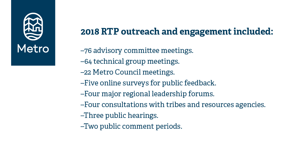 A list of public engagement for the 2018 RTP