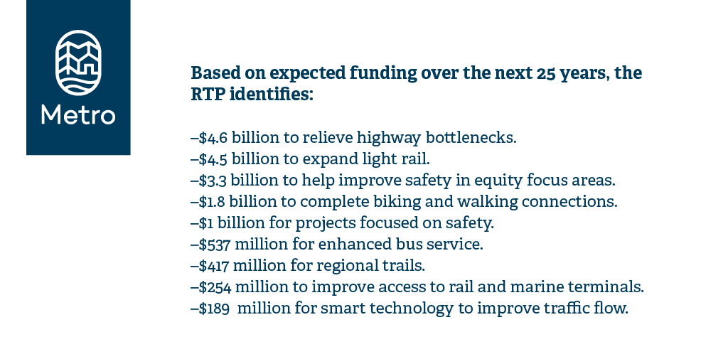 A list of investments in the 2018 RTP