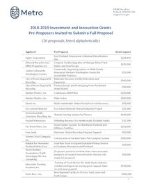 2018-19 Investment and Innovation Grants Pre-Proposers Invited to Submit a Full Proposal