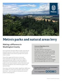 Parks and Nature levy projects in Washington County