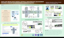 Arterial Measures Guide poster