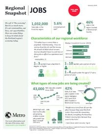 You are here: Jobs Snapshot infographic