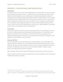 Appendix 2: Buildable Lands Inventory
