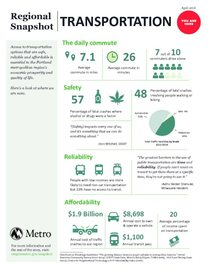 You are here: Transportation Snapshot infographic