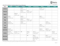 Technical work groups: Meeting schedule, 2017