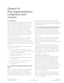 Chapter VI, Plan Implementation, Compliance and Revision