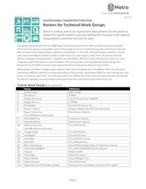 Technical work groups: Rosters