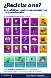 Reciclar o no – póster en español