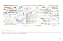 Regional Leadership Forum 3: Graphic recording