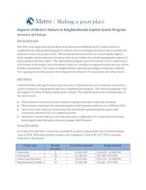 Executive Summary of Capital Grants Program Evaluation