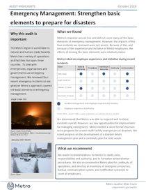 Emergency management audit highlights