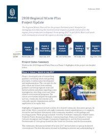 Regional Waste Plan February update