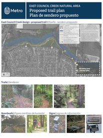 Draft proposed trail and entry area concept plans