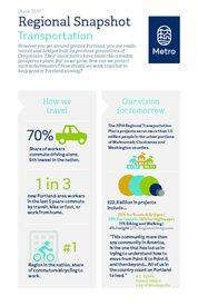 Regional Snapshot infographic: Transportation