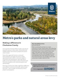 Parks and Nature levy projects in Clackamas County