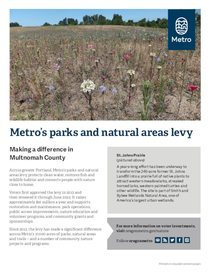 Parks and Nature levy projects in Multnomah County