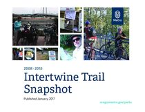 Intertwine Trail Use Snapshot 2008-2015