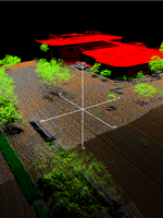 mockup of LIDAR data