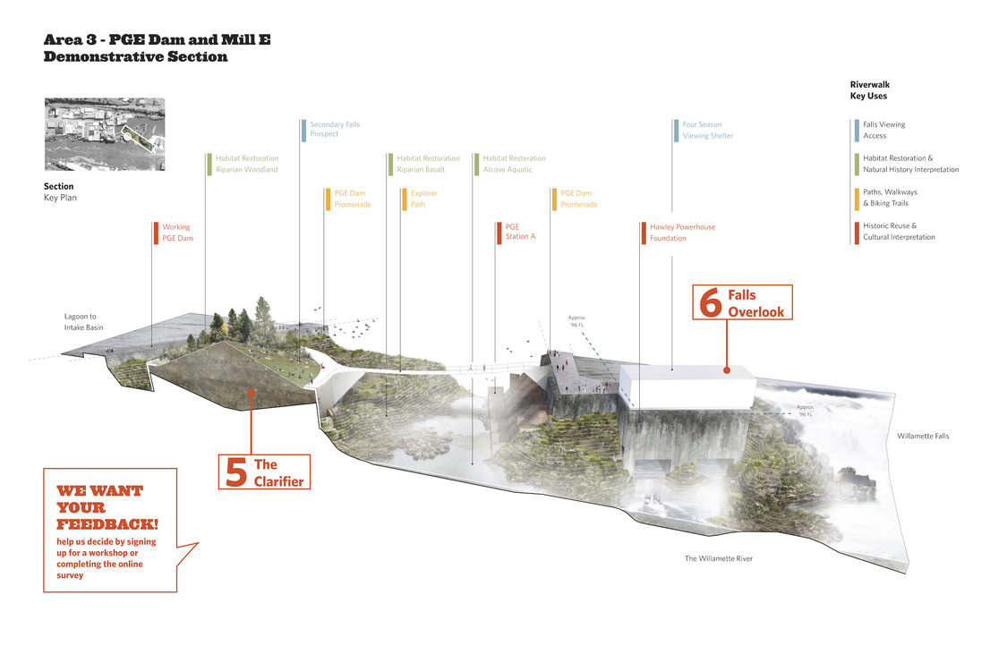 Willamette Falls riverwalk design near falls