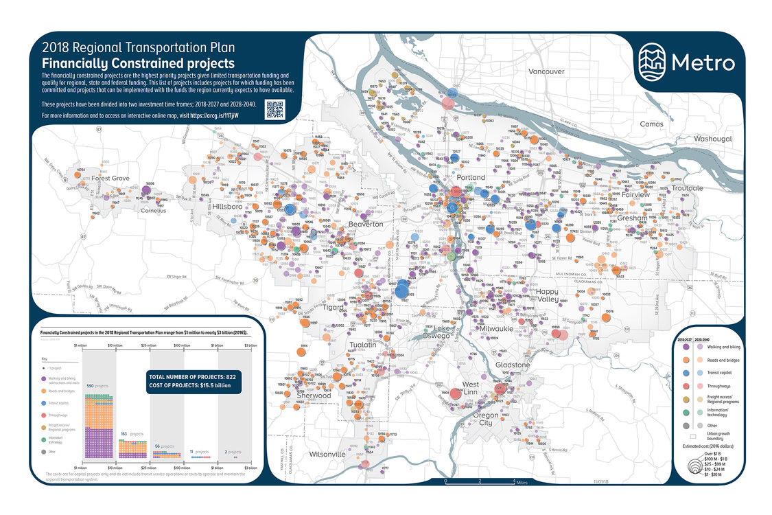 A map of the region and 2018 RTP projects