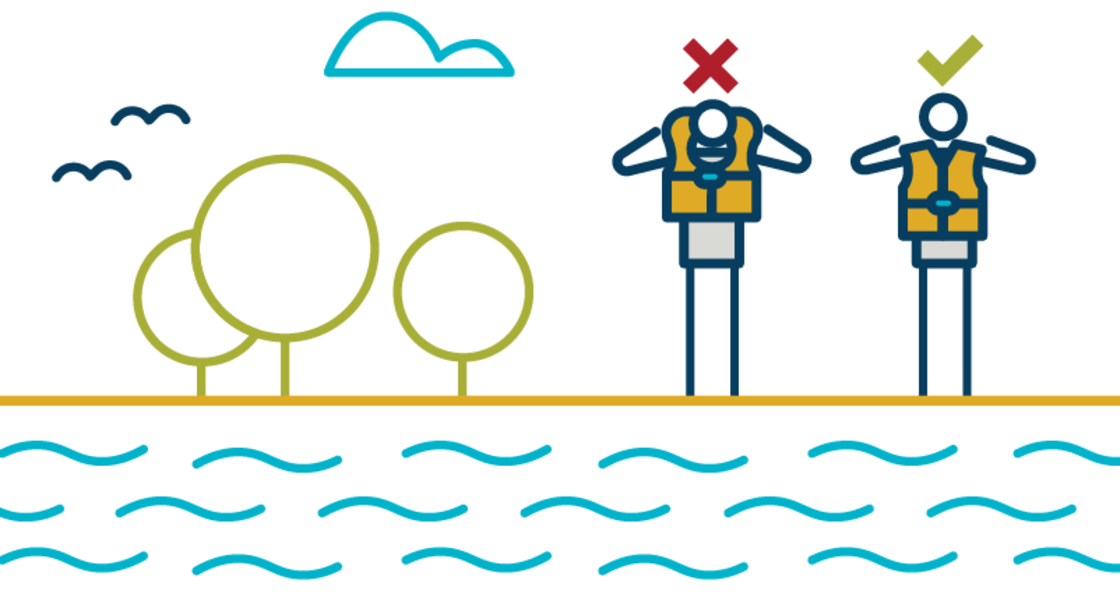 Two stick figure people wear life jackets and stand next to a river. One is wearing the jacket correctly, the other isn't.